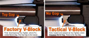 Tactical 10/22 V-Block Prevents Barrel Droop